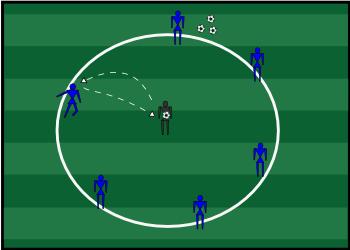 تمرین هماهنگی عصب و عضله فوتبال