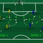 تمرین ترکیبی گلزنی مخصوص مدرسه فوتبال و فوتبال پایه