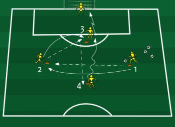 تمرین گلزنی و دفاع مخصوص مدرسه فوتبال