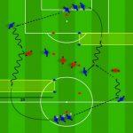 تمرین حمله دو در مقابل یک و سه در مقابل یک در فوتبال