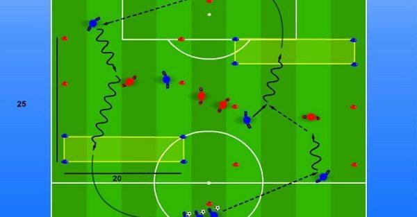 تمرین حمله دو در مقابل یک