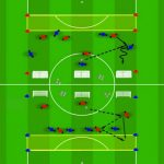 تمرینات اختصاصی مدافعین فوتبال ویژه نونهالان نوجوانان (هماهنگی خط دفاعی)