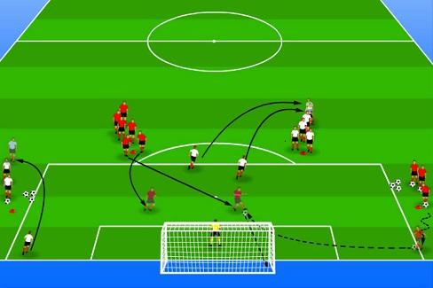 تمرینات فوتبال حرفه ای