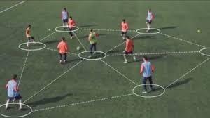 تمرین فوتبال با تمرینات فوتبال پایه و تمرینات فوتبال حرفه ای